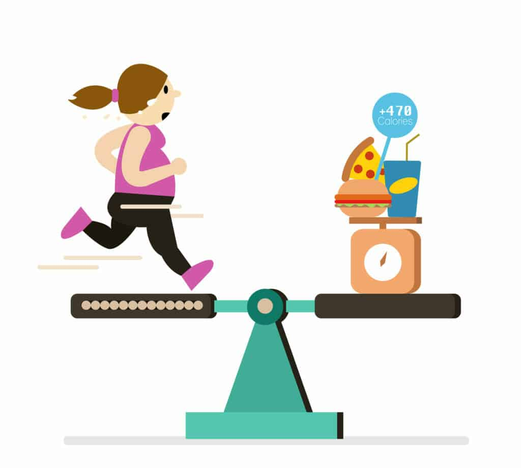 Combining Exercise And Calorie Shifting