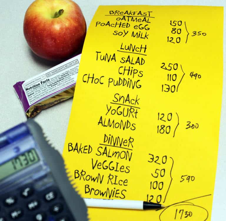 Shift Your Calories With Calorie Shifting Diet Plan.