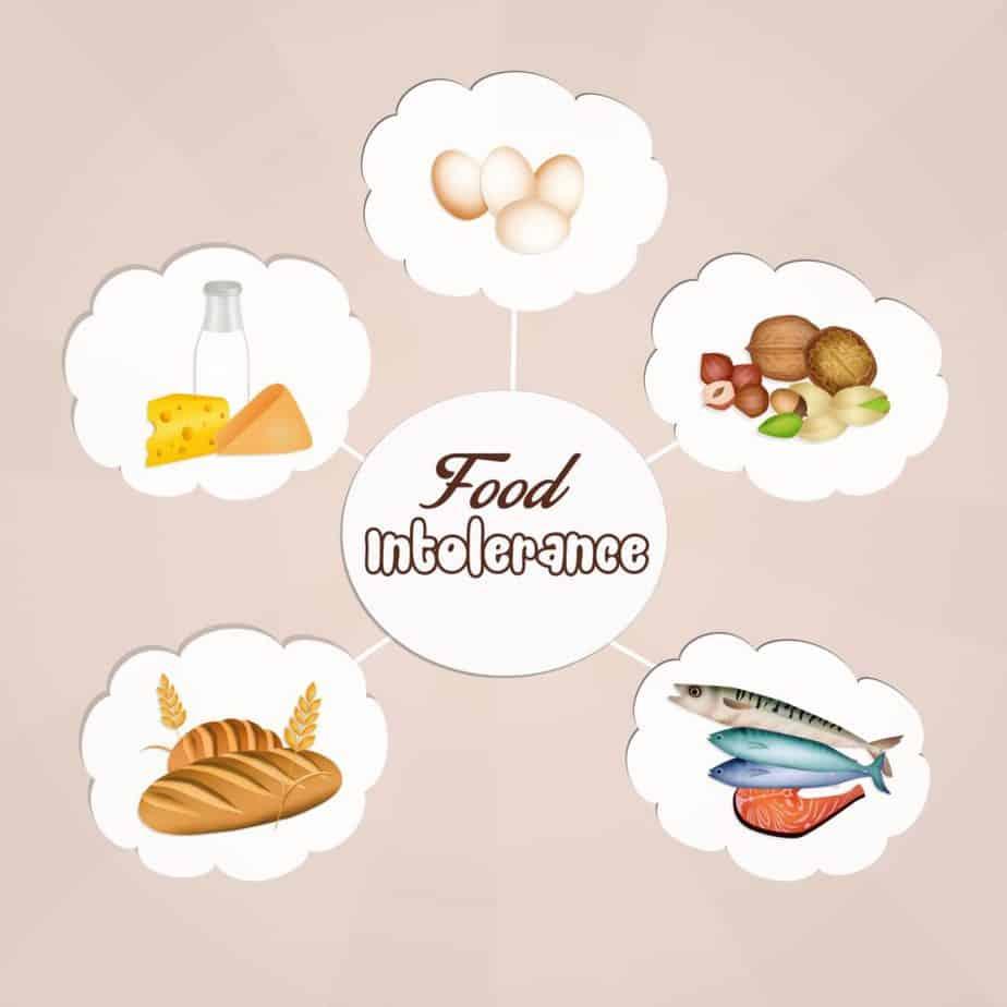 Illustration of food intolerance