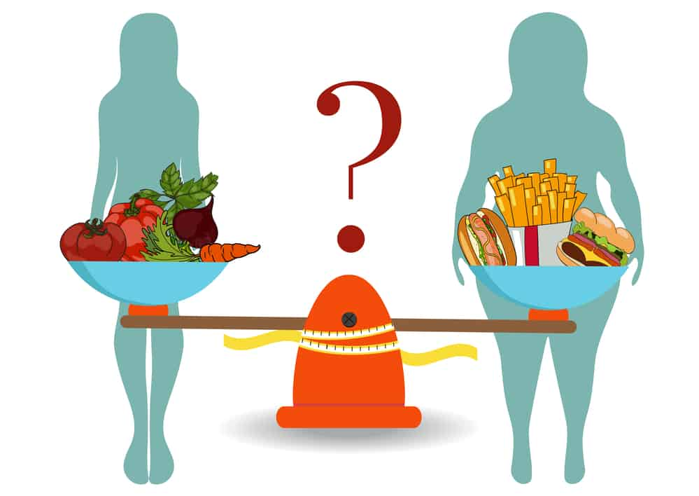 Silhouettes of women thin and thick with vegetables and fast food. The concept of weight loss. Healthy and unhealthy food. Vector. Hand drawn