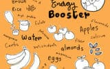 Natural Energy Boosters: Boosting Energy Without Caffeine