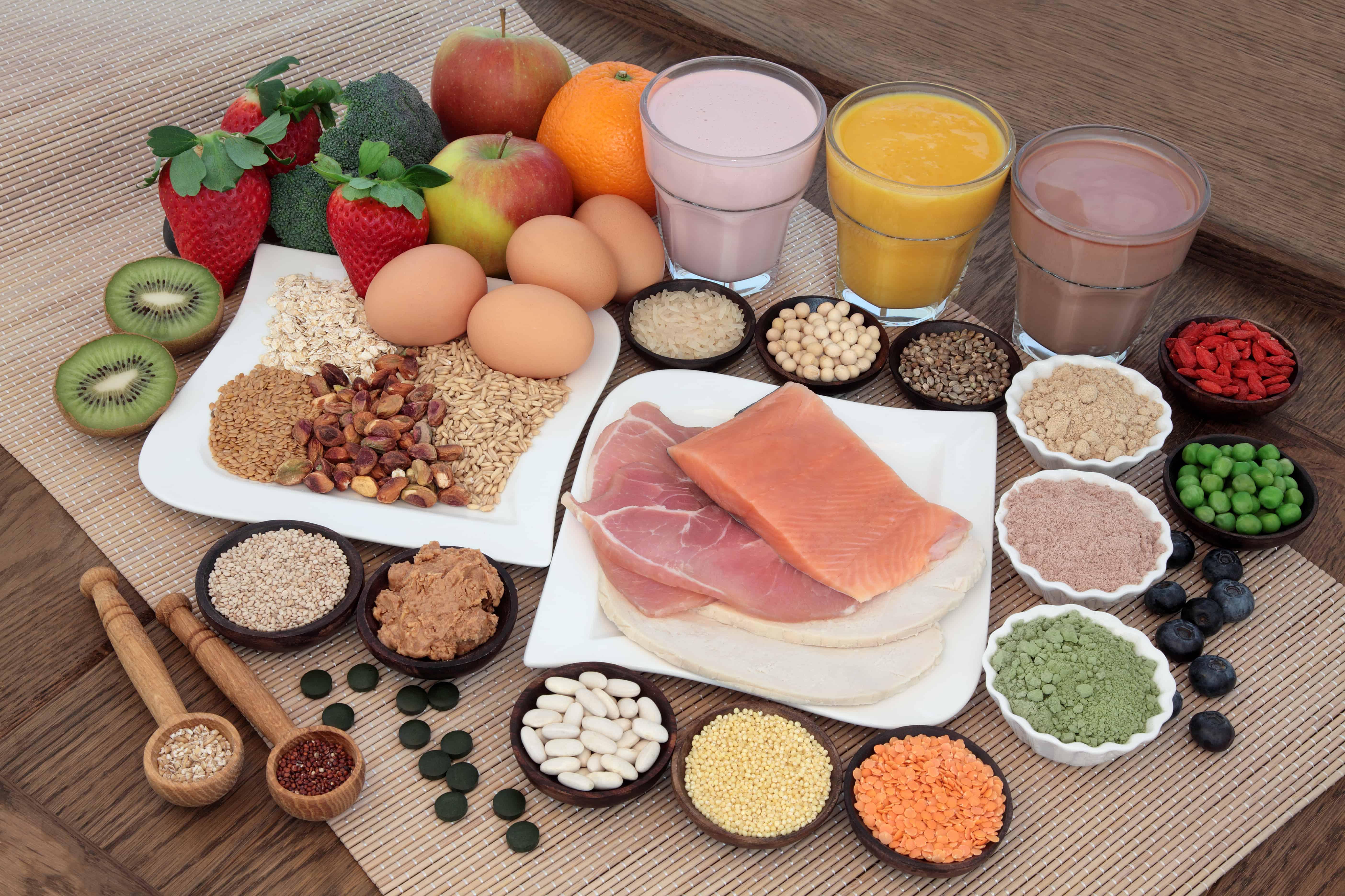 Exclusive Post- Workout Meals Blueprint 1