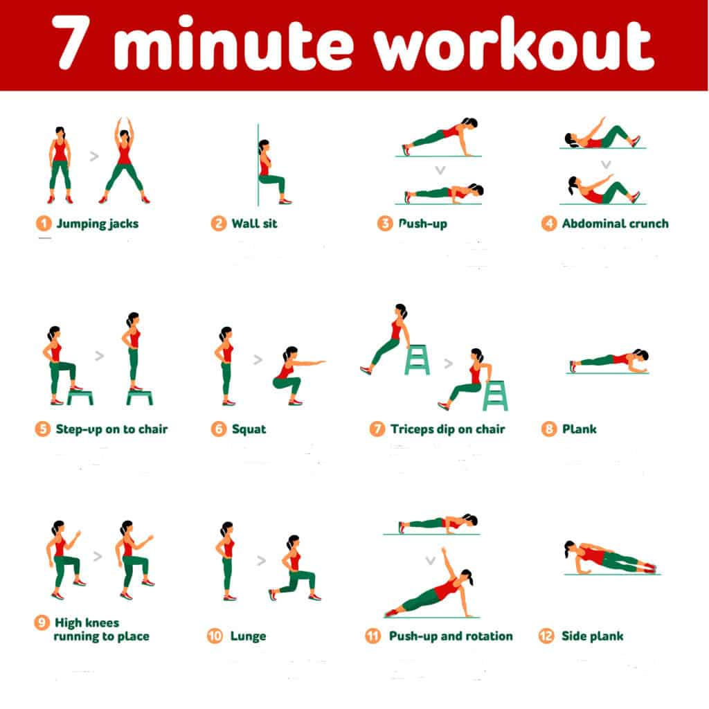 The 7 Minute Workout Routine