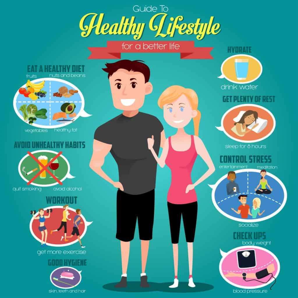 12 Steps To Healthy Lifestyle Habits That Will Change Your Life 1