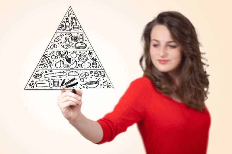 What Does The Food Pyramid Mean And How Should You Eat?