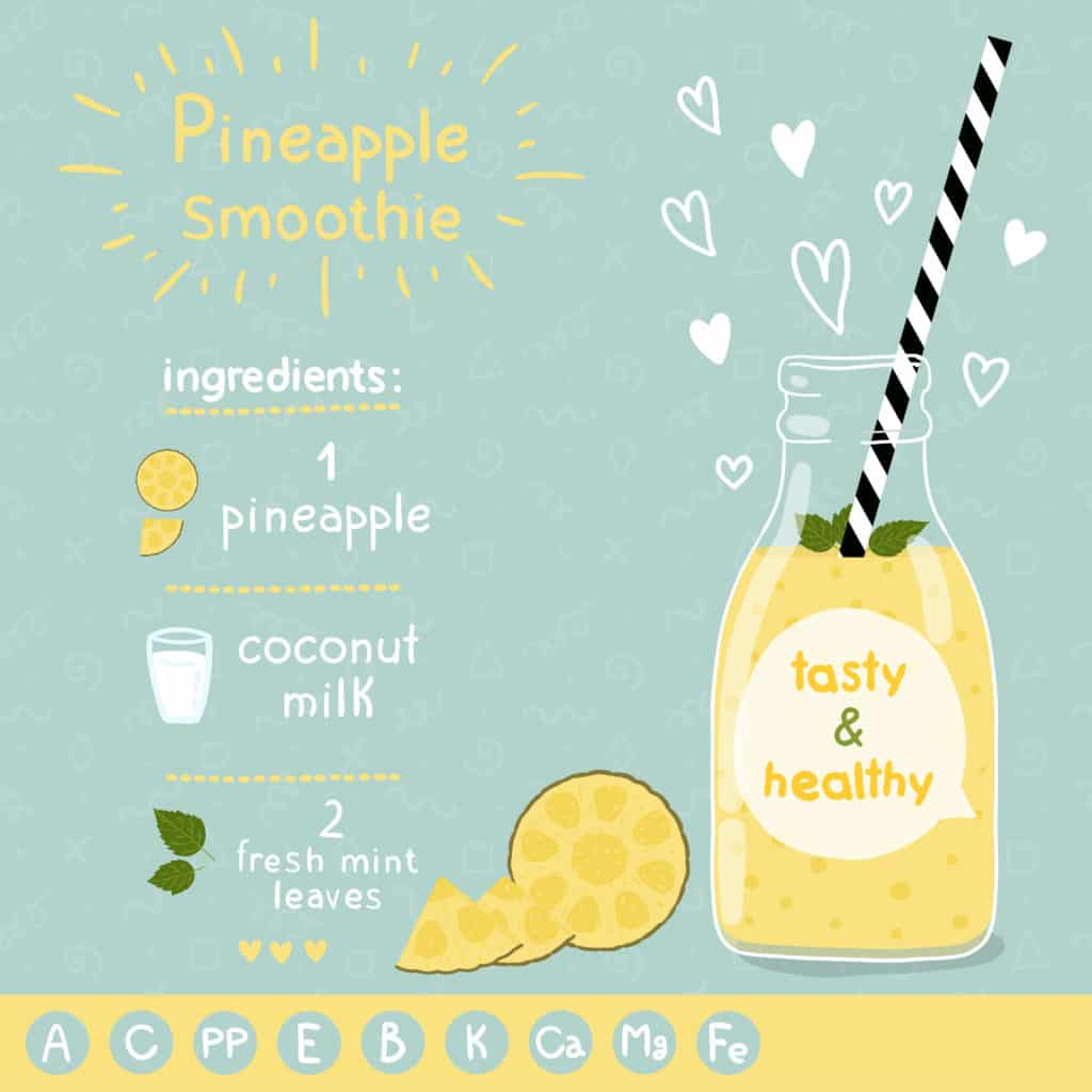 coconut milk smoothie for weight loss