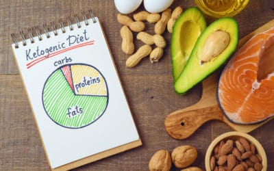What is the Ketogenic Diet and Why is it So Effective for Weight Loss