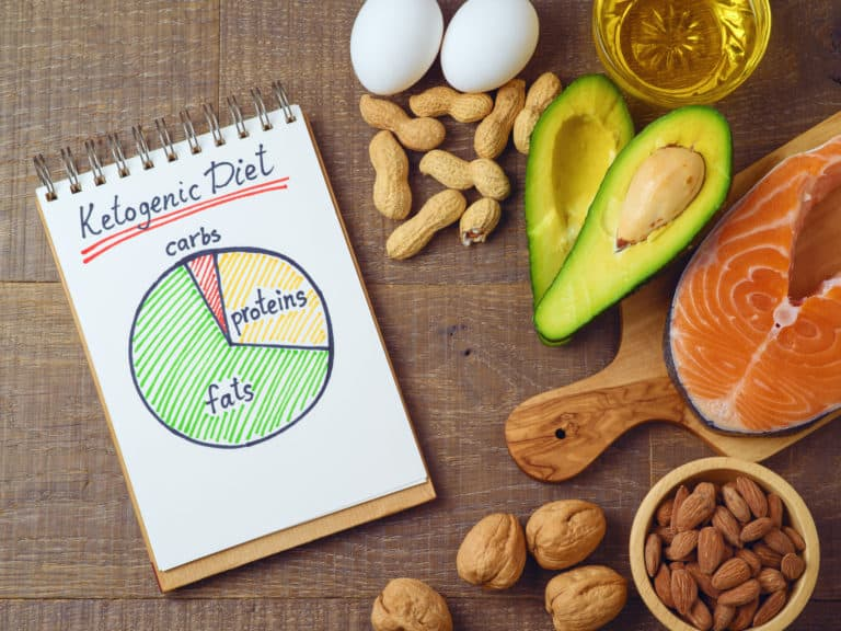Keto Diet Plan:Science-Based Weight Loss?