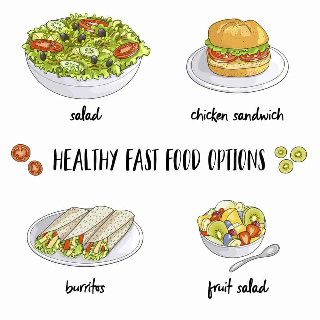 Best Low Carb Fast Food Options