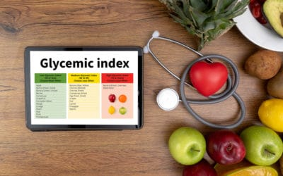 Low Glycemic Diet for Weight Loss