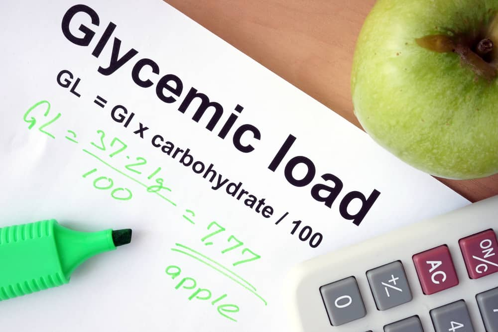Classification Of Glycemic Load